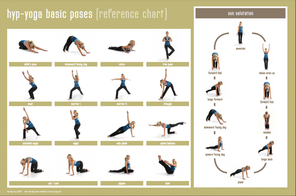yoga pose chart for beginners including sun salutation