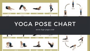 yoga pose chart with sun salutations from hyp-yoga.com